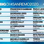 Sanremo 2020: I 24 Big e i titoli dei brani in gara